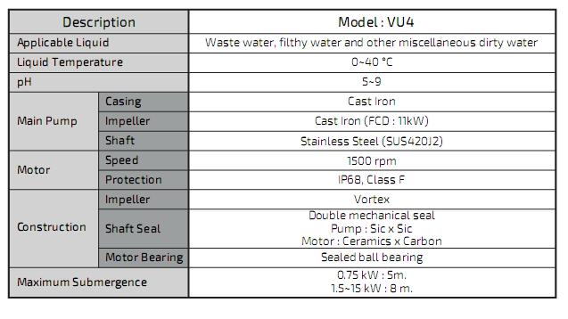 ตัวแทนจำหน่าย ร้านขายปลีก-ขายส่ง เสนอราคา เช็คราคา เครื่องสูบน้ำ-ปั๊มน้ำจุ่ม KAWAMOTO VU4 submersible water pump ในประเทศไทย